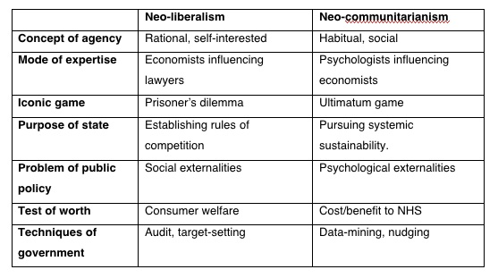 essay on communitarianism Communitarianism case this essay communitarianism case and other 64,000+ term papers, college essay examples and free essays are available now on reviewessayscom autor: lily1001 • october 10, 2014 • essay • 351 words (2 pages) • 468 views.
